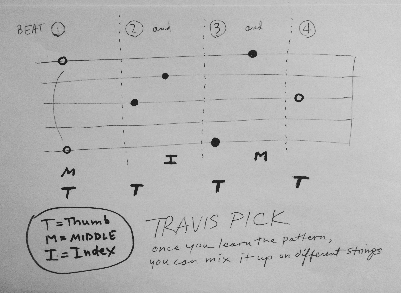 travis pick